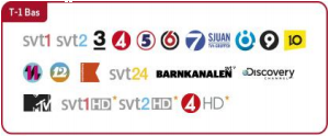 Canal Digital T1 bas