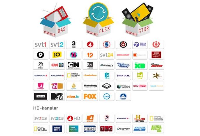 Utbud-Ownit IPTV.pdf