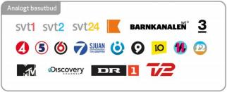 Tv via fiber canal digital